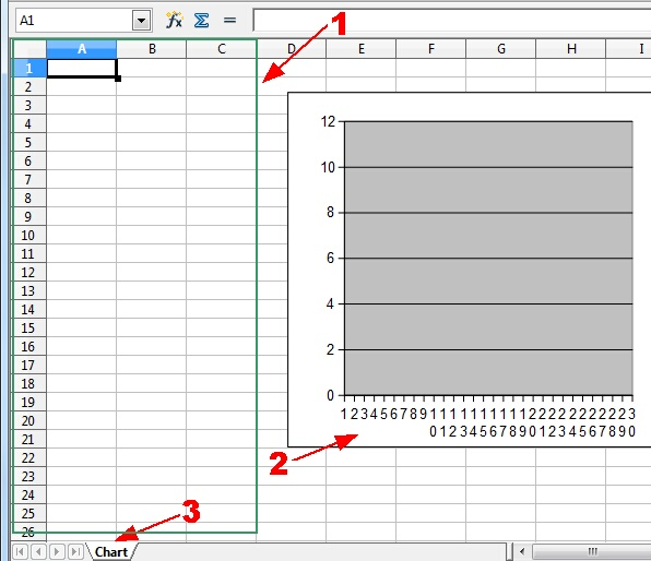 Charting. OpenOffice/LibreOffice file.
